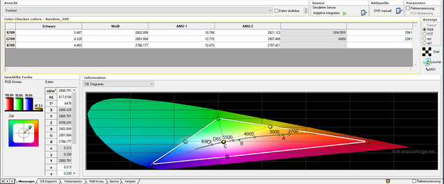 Optoma HD27 - Tabelle Kontrast kalibriert Bildmodus Benutzer