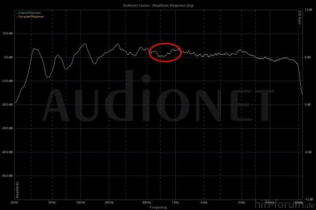 Kappa 8 Lochum 800 Hz.
