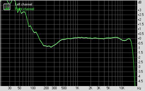 Spectrum   Mit UM3x, M6SL EQ