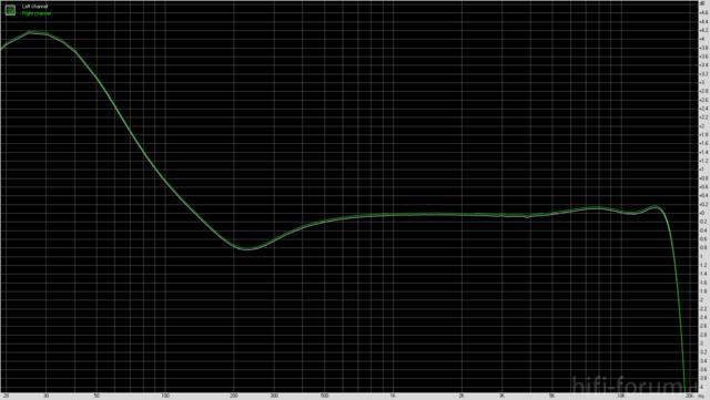 Spectrum   Ohne Hörer, Mit M&SL Eq