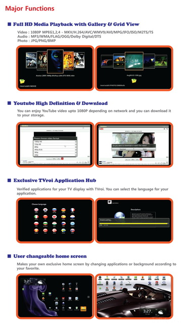 Tvroi T1 Introduce 4 New