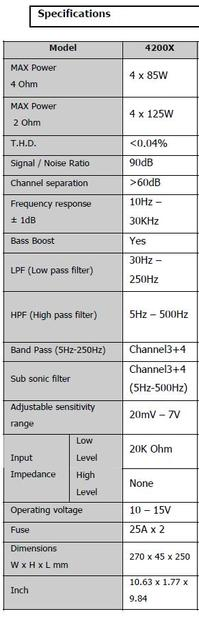 GZRA 4200X Specs