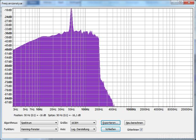Büro Ab450 20120716 1 Normalisiert 200Hz Gefiltert