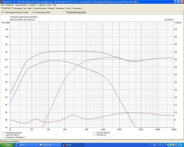 FE 83 In 4 Liter CB + 2 ACR SC 200 30 L GHP
