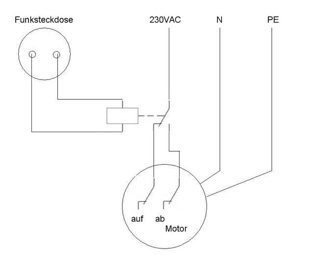 elektrische TV Deckenhalterung, Sonstiges - HIFI-FORUM