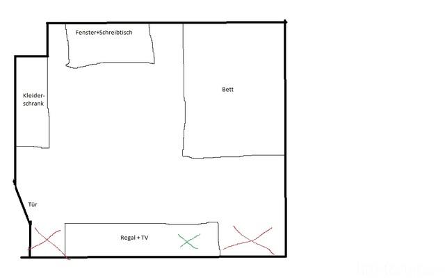 Zimmerquerschnitt