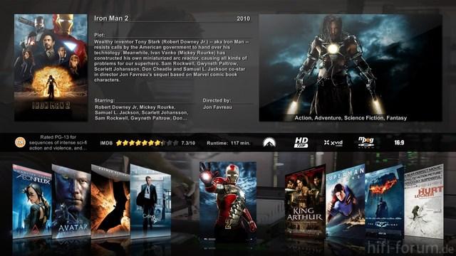 Iron Man 2 Sheet