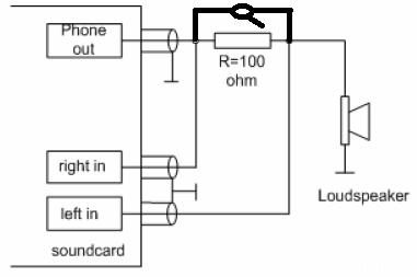 Bild 2.4b_Impedanzmessung Am Kopfhörer-Ausgang Der Soundkarte Mit Schalter