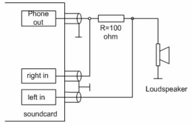 Bild 2.4b_Impedanzmessung Am Kopfhörer-Ausgang Der Soundkarte