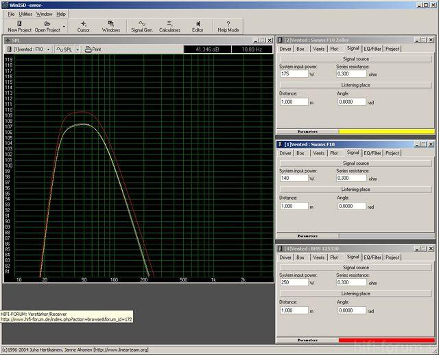 K11,f10,s330 Amp Limit