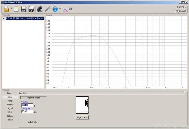 PD.1550 BR 140L 30Hz DCX Boost