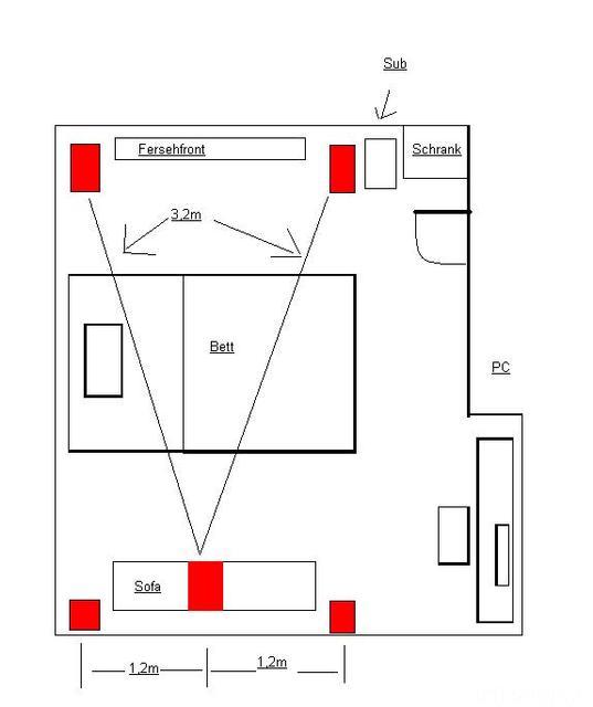 hilfe sportwetten was ist ein system 2 4 6 wetten. Black Bedroom Furniture Sets. Home Design Ideas