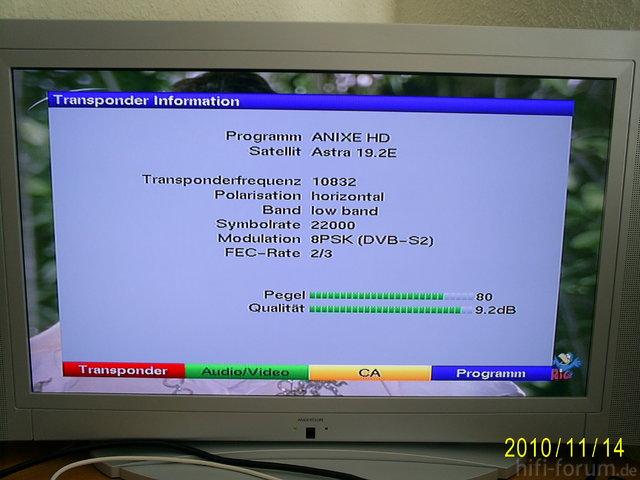 Pegelwerte ANIXE HD