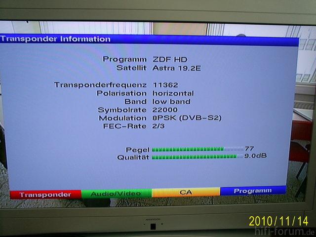Pegelwerte ZDF HD