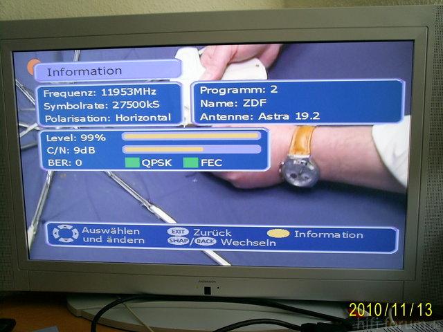 Pegelwerte ZDF