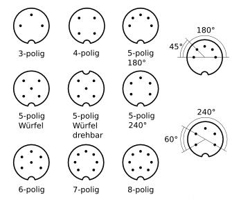 Din-Steckertypen
