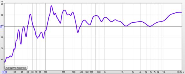 21-01-23 13-50 freq response klein horn speaker average