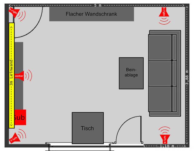 5 1 heimkino musik set f rs wohnzimmer lautsprecher for Wohnzimmer 5 1