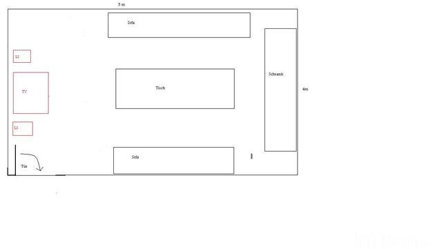 LS Position 2