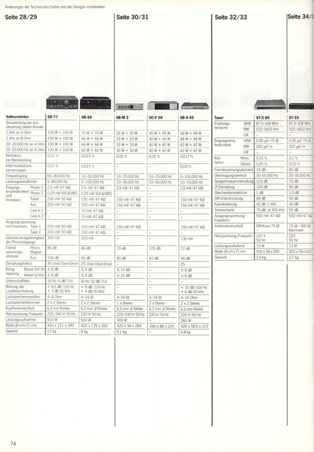 Toshiba83 74