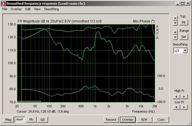 Load+Sum TMT 1 0,5+br
