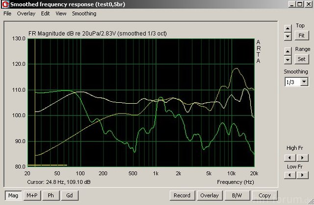 MessungTMT1 0,5 Br