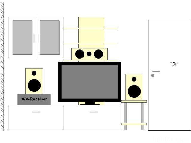 Aufbau Um TV Herum
