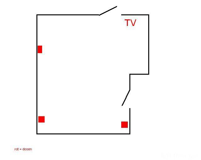 Aufbau TV