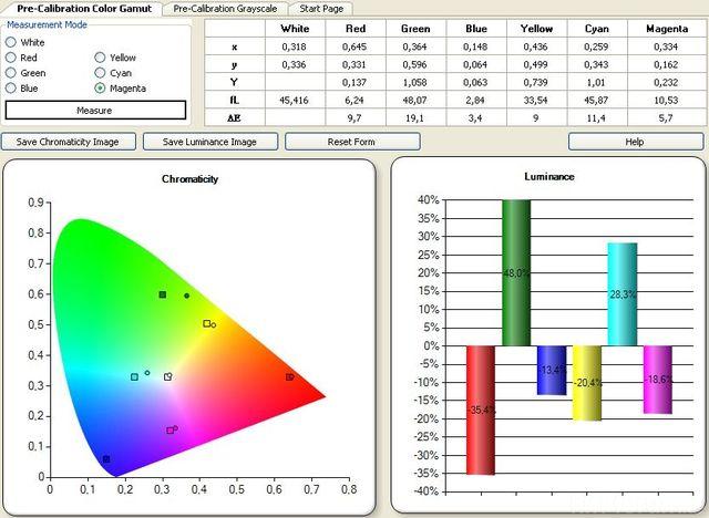 Epson 4400 Dynamikmodus Pre Calibration