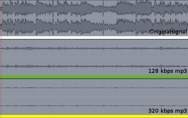 Vergleich Original-MP3