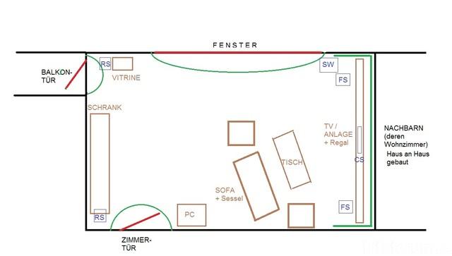 Zimmerplanung