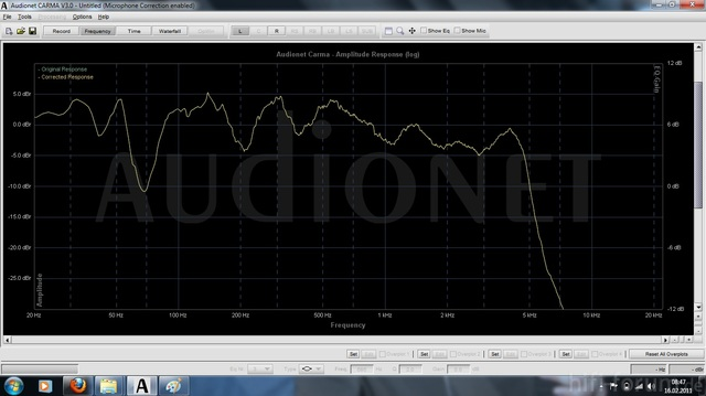 Frequenz Links
