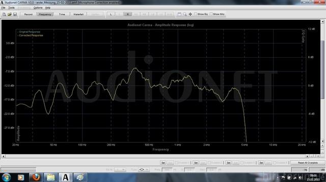 Frequenz rechts