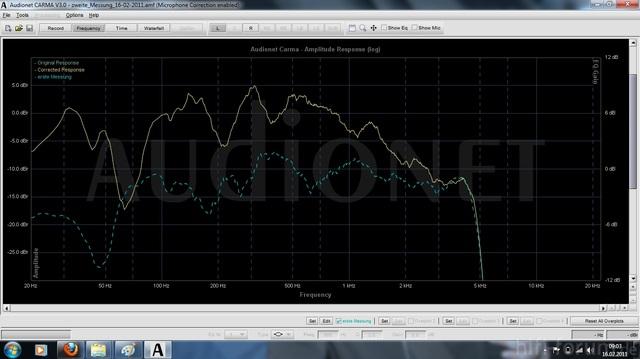 Frequenzvergleich links