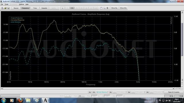 Frequenzvergleich rechts