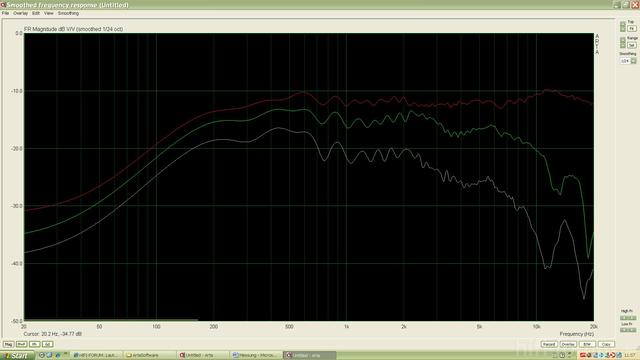 Frequenzgang Gesamt +Winkel