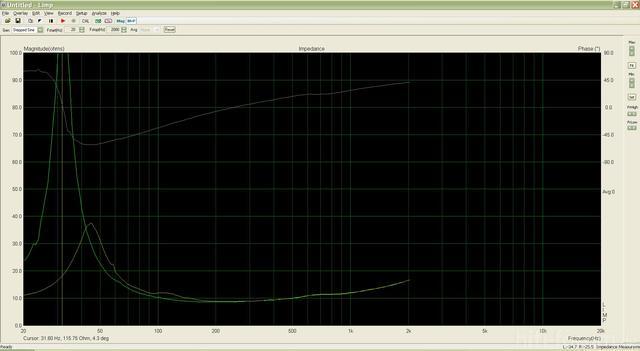 Impedanz Vergleich