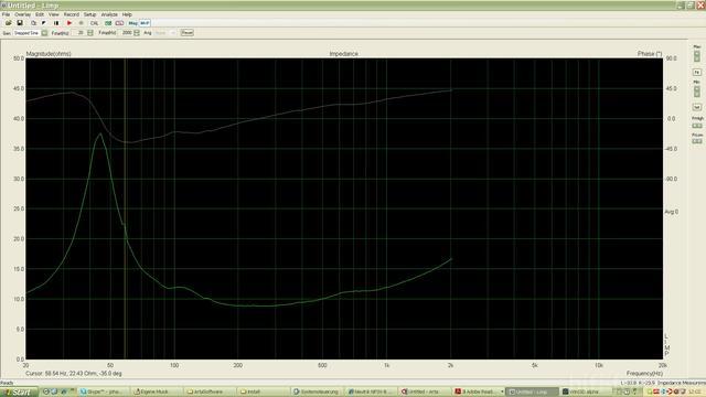 Impedanzmessung Eingebaut