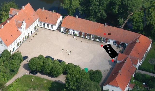 Schloßhof 1