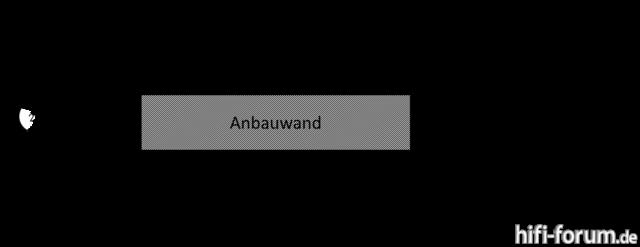 Boxenaufabu
