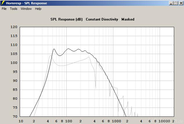 Simulation Punisher Horn 12TBX100