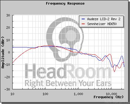 LCD2HD650