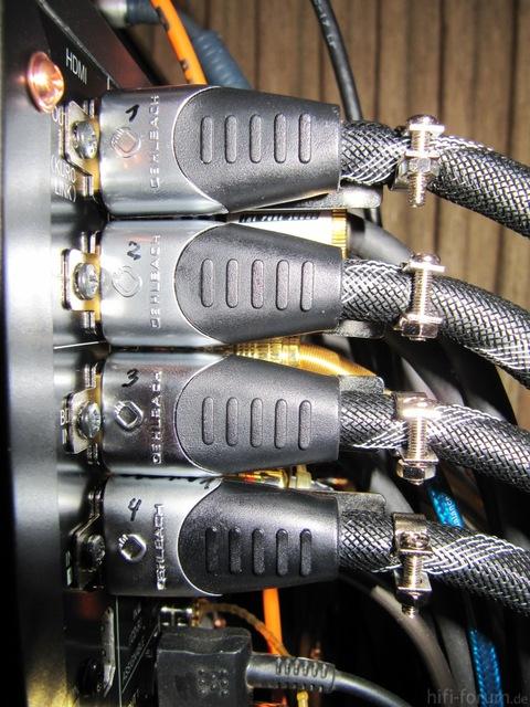 HDMI-Savetys