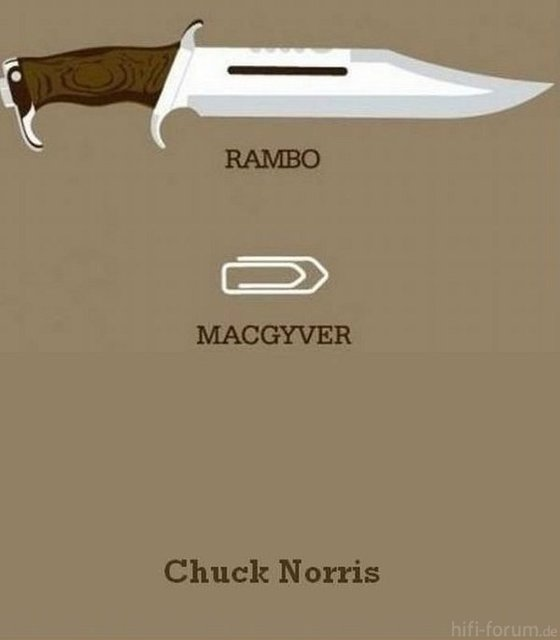 Rambo Macgyver Chuck Norris