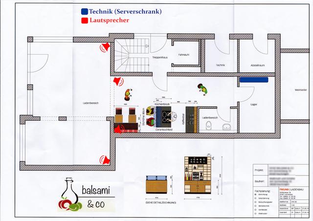Balsami_Co_Planung_LS
