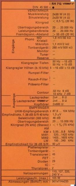 Philips Tonmeister RH 712 Technische Daten