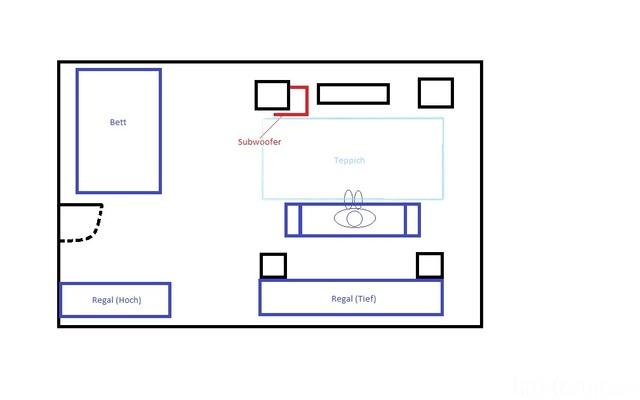 untere grenzfrequenz f r filme subwoofer hifi forum. Black Bedroom Furniture Sets. Home Design Ideas