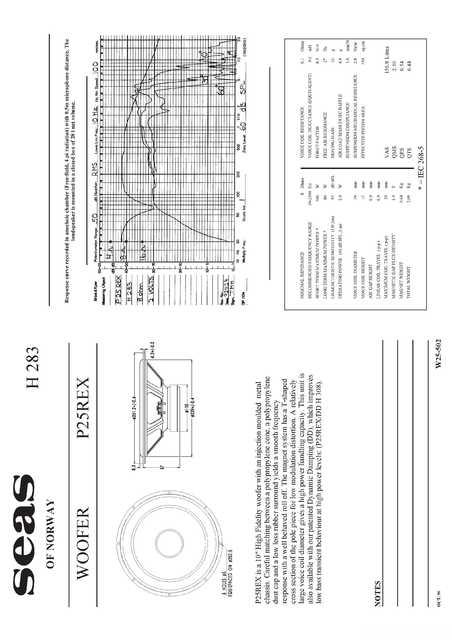 Daten Des Seas P25REX Chassis