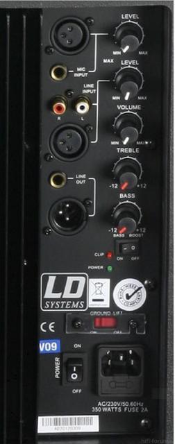 Anschlüsse - Rückseite - LD-PN122A