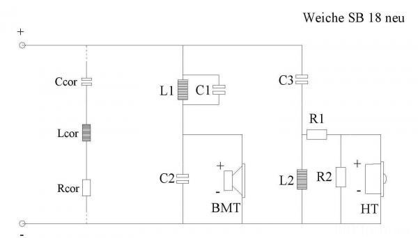 SB 18 Weichenplan